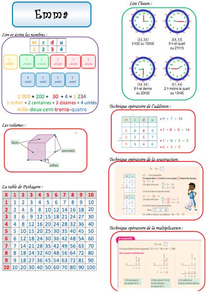 Marque page maths ce2 le jardin d 39 alysse - Le jardin d alysse grammaire ...